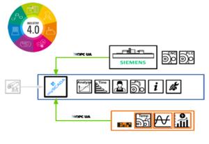 Autonomiczny system diagnostyczno-informacyjny BASIC